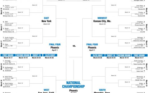 Breaking down the NCAA Tournament