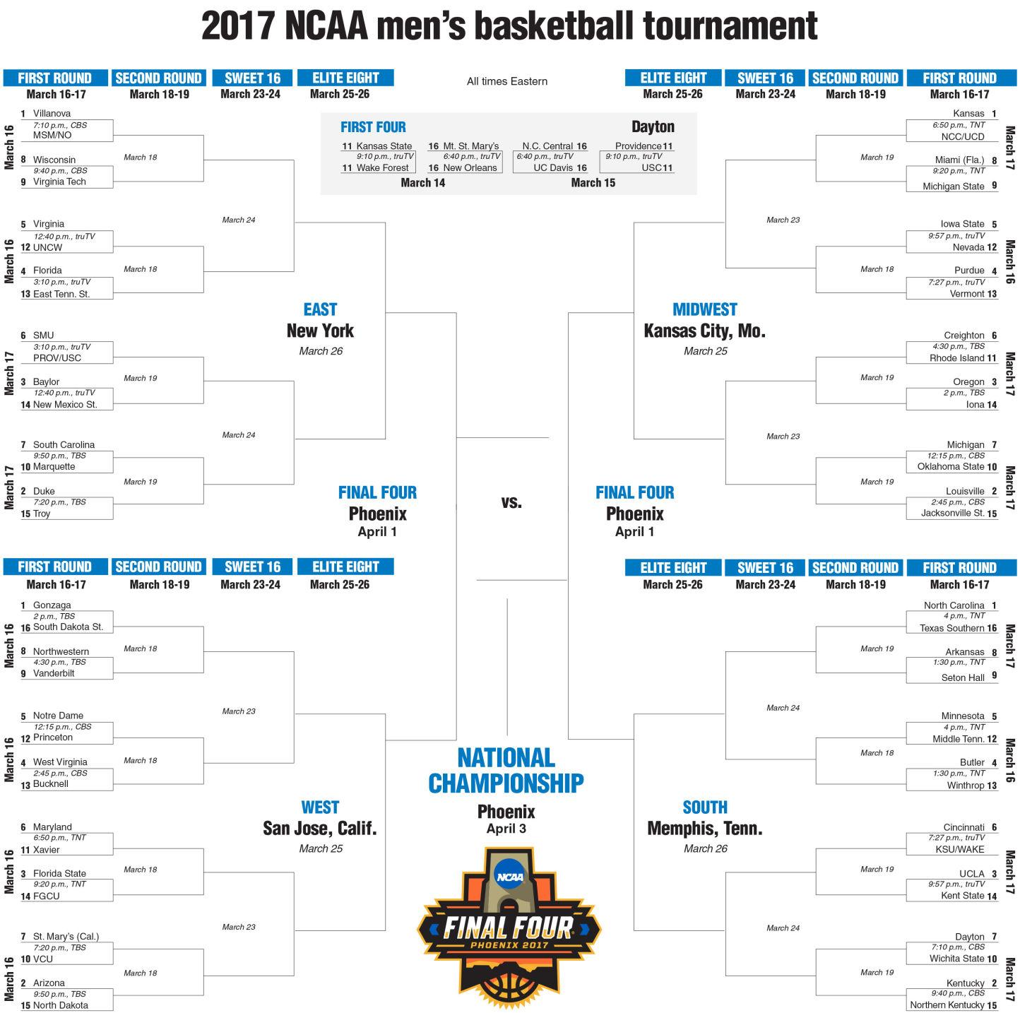 College Basketball Scores Rss Feed | Basketball Scores