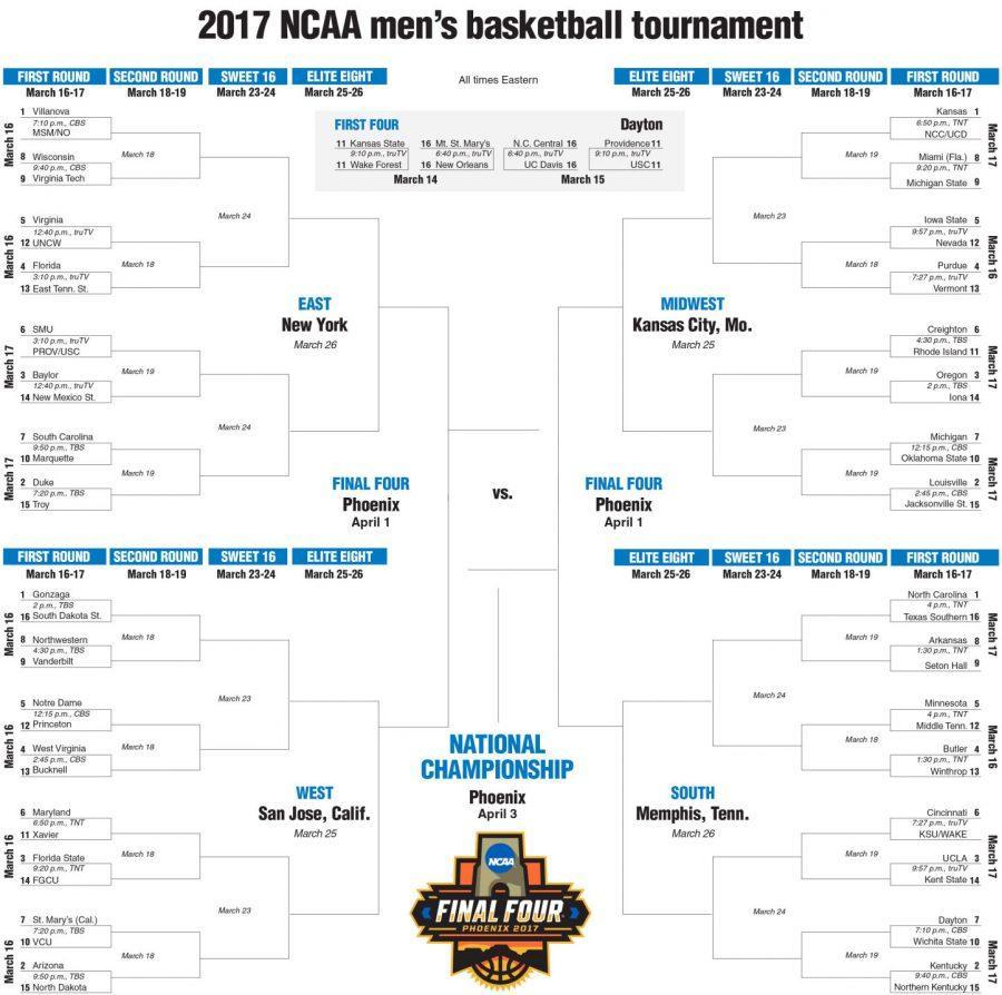 Brackets+for+the+2017+NCAA+men%27s+basketball+tournament.+TNS+2017