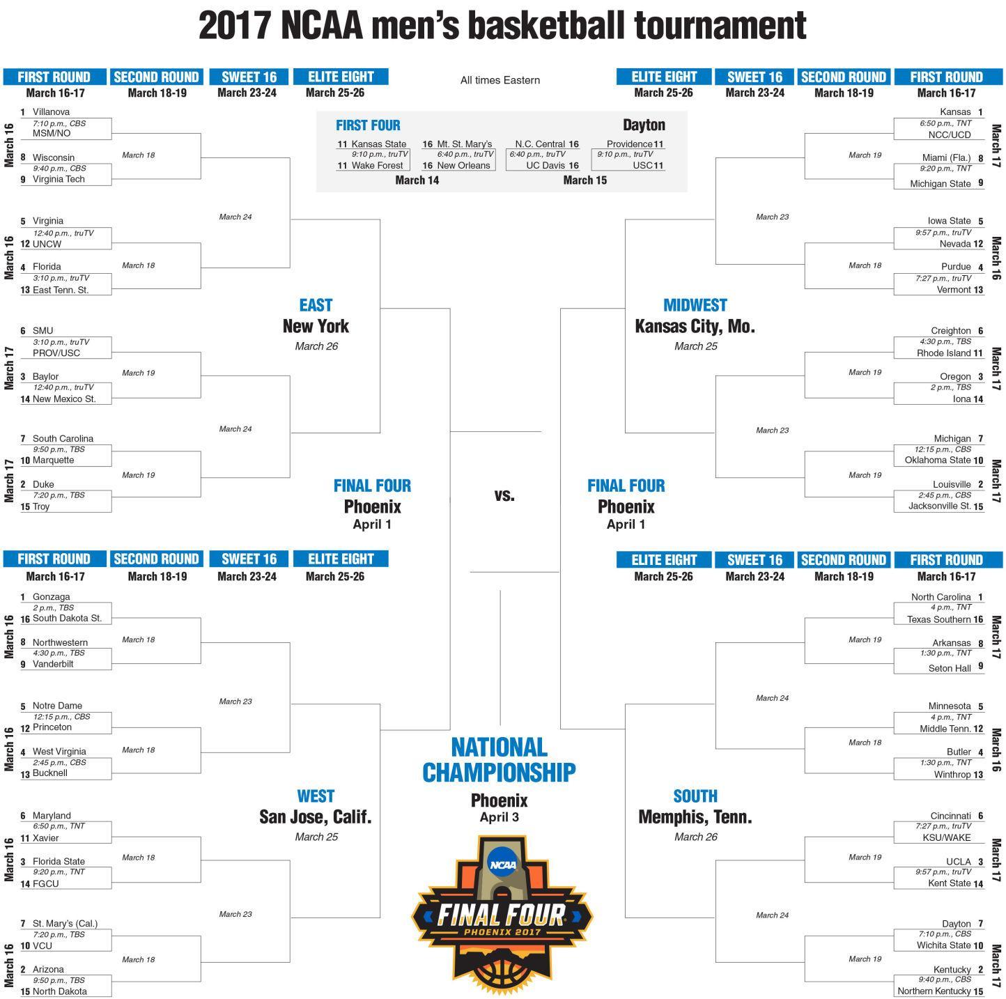 Brackets for the 2017 NCAA men's basketball tournament. TNS 2017