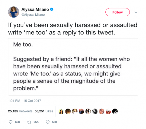 "American actress Alyssa Milano tweets about sexual abuse asking others to reply ""Me too"" in order to raise awareness for sexual harassment and abuse."
