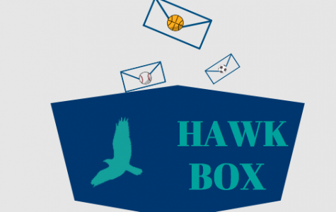 'Hawk Box' mailbag: basketball is back