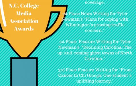 UNCW Student Media Sweeps Awards at NCCMA