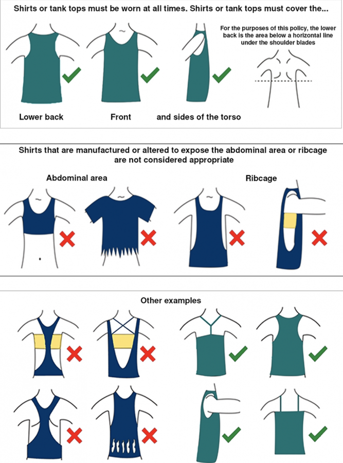 Illustrations+regarding+the+new+dress+code+policy+for+UNCW%27s+Recreation+Center.