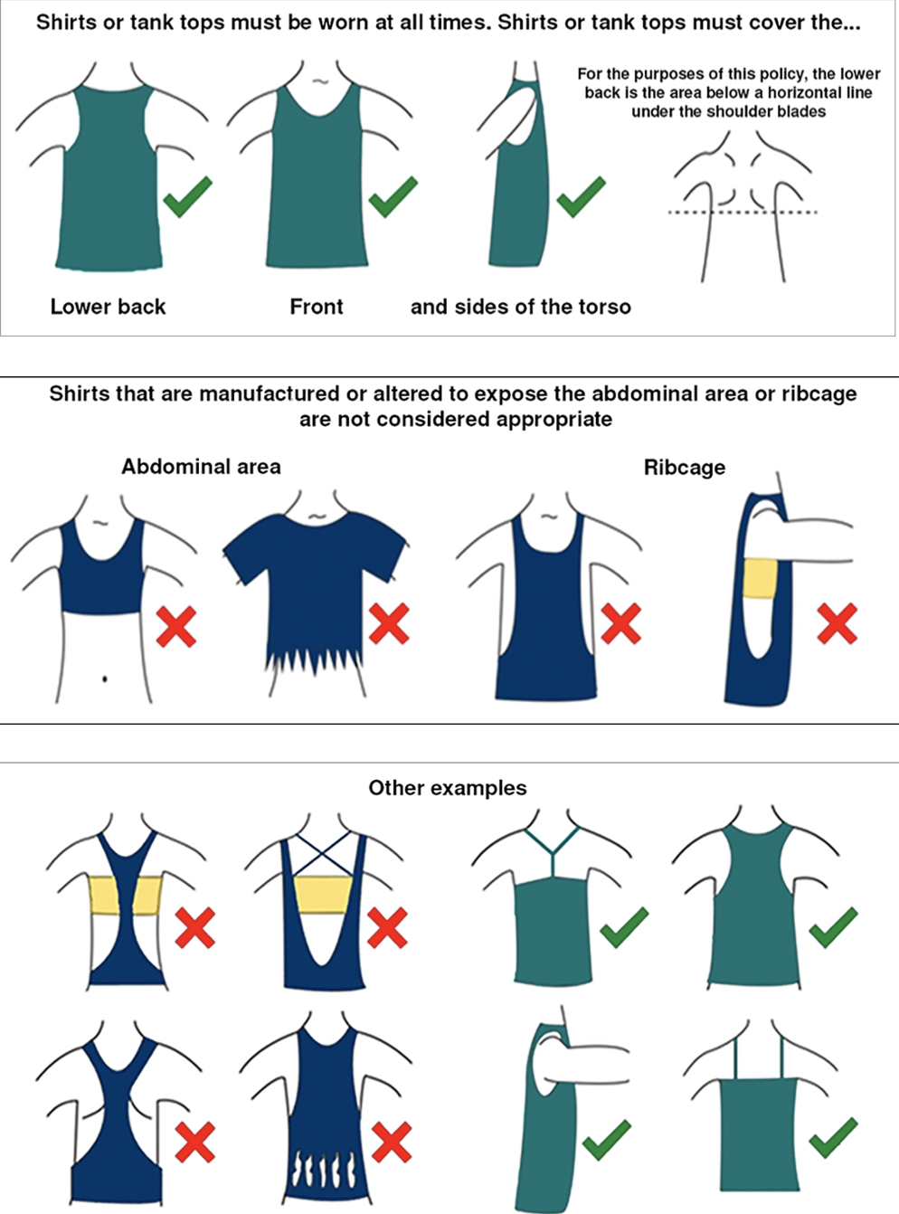 Illustrations regarding the new dress code policy for UNCW's Recreation Center.