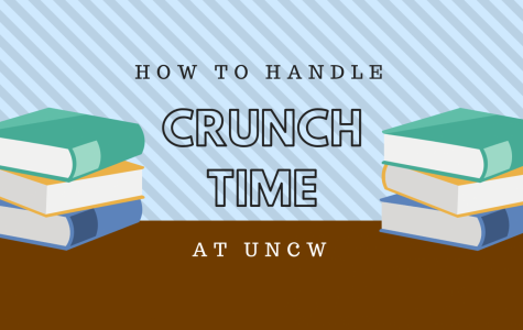 "10 ways you definitely know it's ""crunch time"" at UNCW"