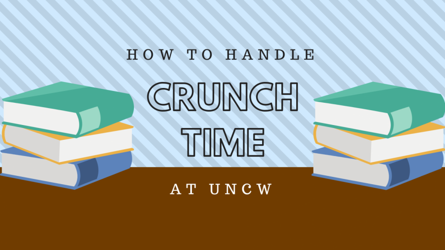 10+ways+you+definitely+know+it%E2%80%99s+%22crunch+time%22+at+UNCW