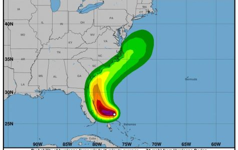 UNCW issues statement after Hurricane Dorian upgraded to Category 5