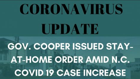 Coronavirus Update: Gov. Cooper issues stay-at-home order amid N.C. COVID-19 case increase. Photo by Caitlyn Dark, graphic by Lauren Wessell.