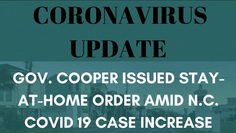 Coronavirus+Update%3A+Gov.+Cooper+issues+stay-at-home+order+amid+N.C.+COVID-19+case+increase.+Photo+by+Caitlyn+Dark%2C+graphic+by+Lauren+Wessell.