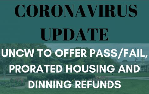 Coronavirus Update: UNCW to offer pass/fail class grading and adjusted housing & dining refunds. Photo by Caitlyn Dark, graphic by Lauren Wessell.