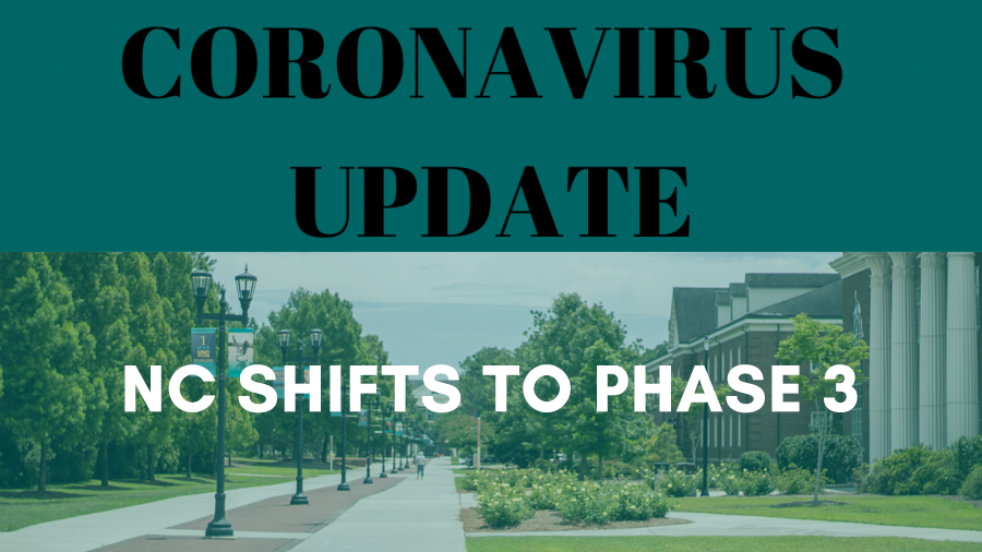 As of Oct 3, NC has shifted to phase three of the coronavirus reopening plan.